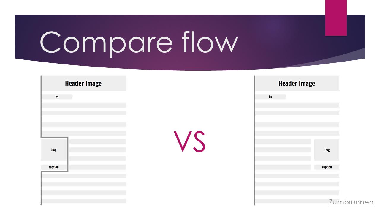 compare flow